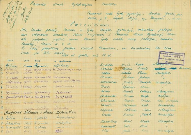 Panevėžyje prašymai grąžinti vienintelę likusią po vokiečių okupacijos nesugriautą sinagogą Laisvės aikštėje rašyti nuo pat 1945 metų. ŠIAULIŲ REGIONINIO VALSTYBĖS ARCHYVO PANEVĖŽIO FILIALO nuotr.